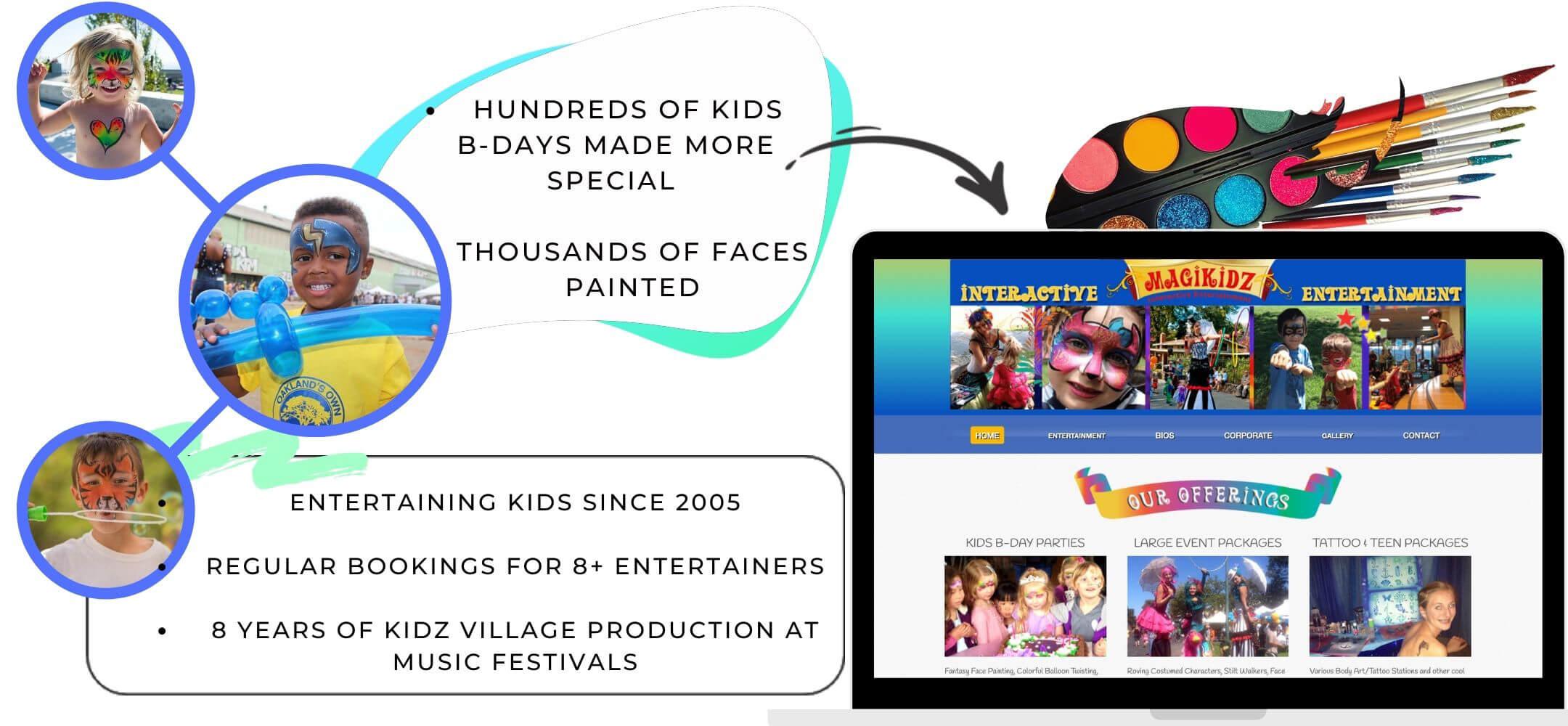 MagiKidz - kids entertainment company